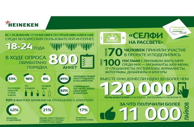 Инфографика 4